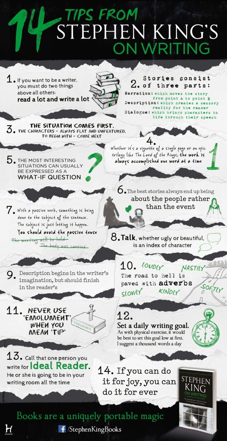 Infographic showing 14 writing tips from Stephen King